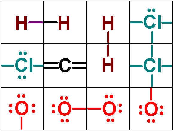 dot diagram element chlorine dot diagram chlorine
