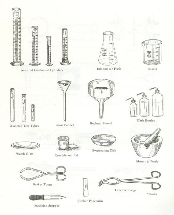 classification of laboratory instruments Small gold mining equipment for sale includes processing & laboratory equipment for gold, silver,  classification equipment.