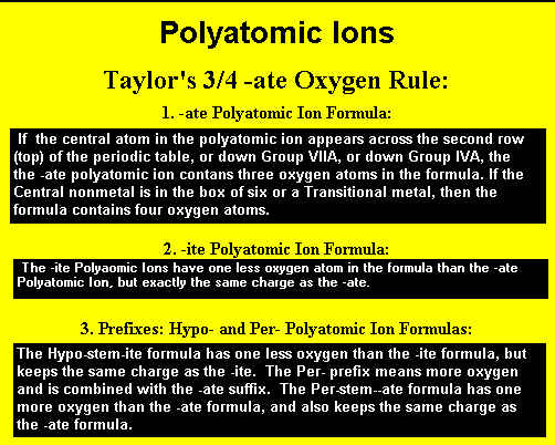 Module 4 Part E Polyatomic Ions Names Homework