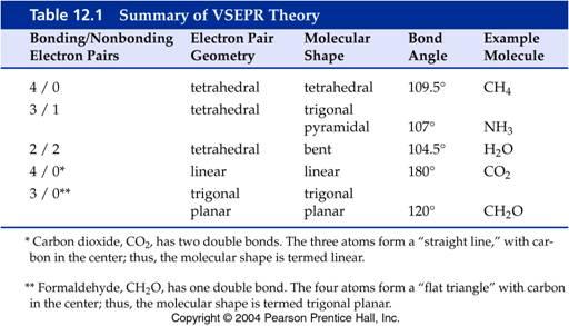 Pics For > N2h4 Molecular Geometry If4  Molecular Geometry