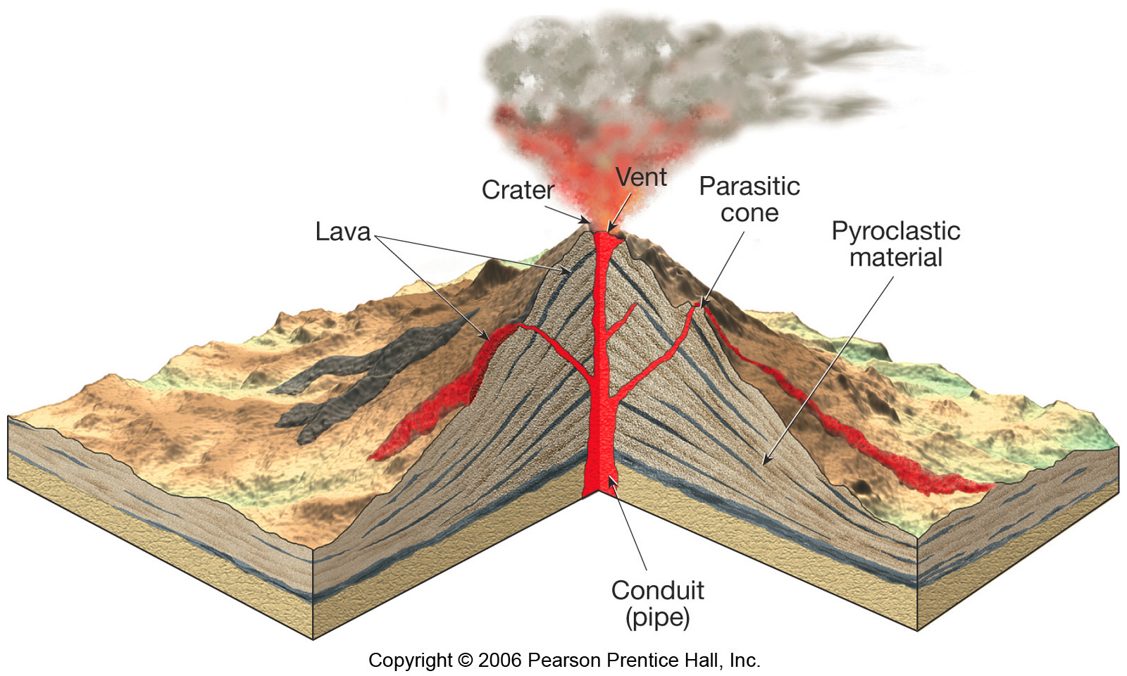 Pin Parts Of A Composite Volcano Diagram on Pinterest