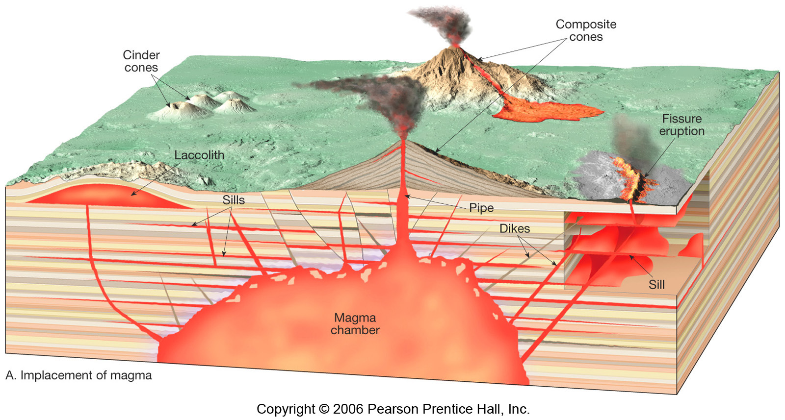 Batholith volcano diagram car wiring diagrams explained just a glance at how lava can wreak havoc on nearly anything it rh reddit com batholith formation lava plateau volcano ccuart Images